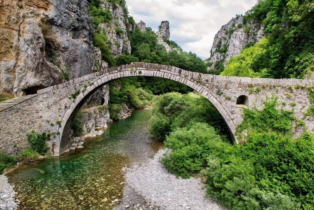 Water Bridge Holistic List