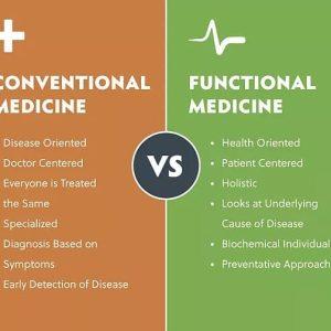 Functional medicine - Holistic List